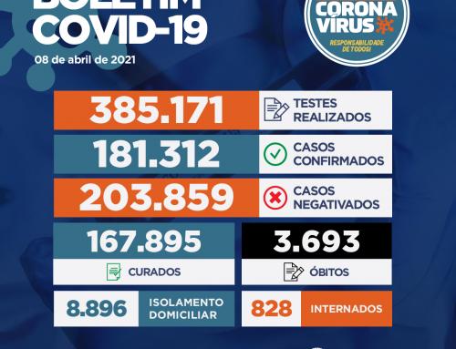 Boletim COVID-19 – 08.04.2021