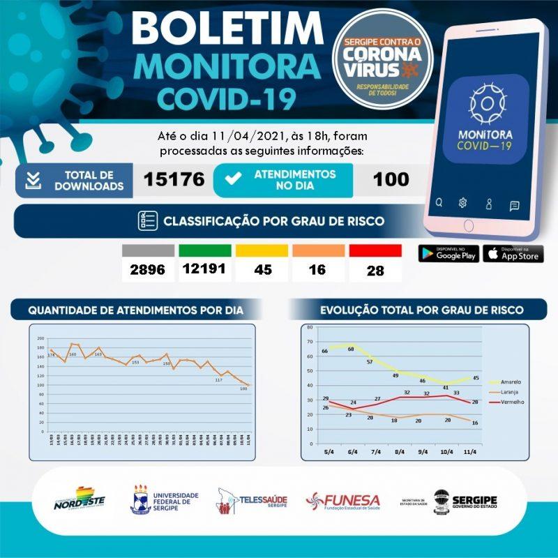 Boletim COVID-19 – 12.04.2021 – Todos contra o Corona ...