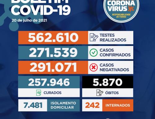 Boletim COVID-19 – 20.07.2021